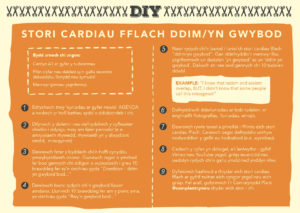 agenda-postcards-welsh26